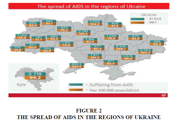 legal-ethical-and-regulatory-spread-aids
