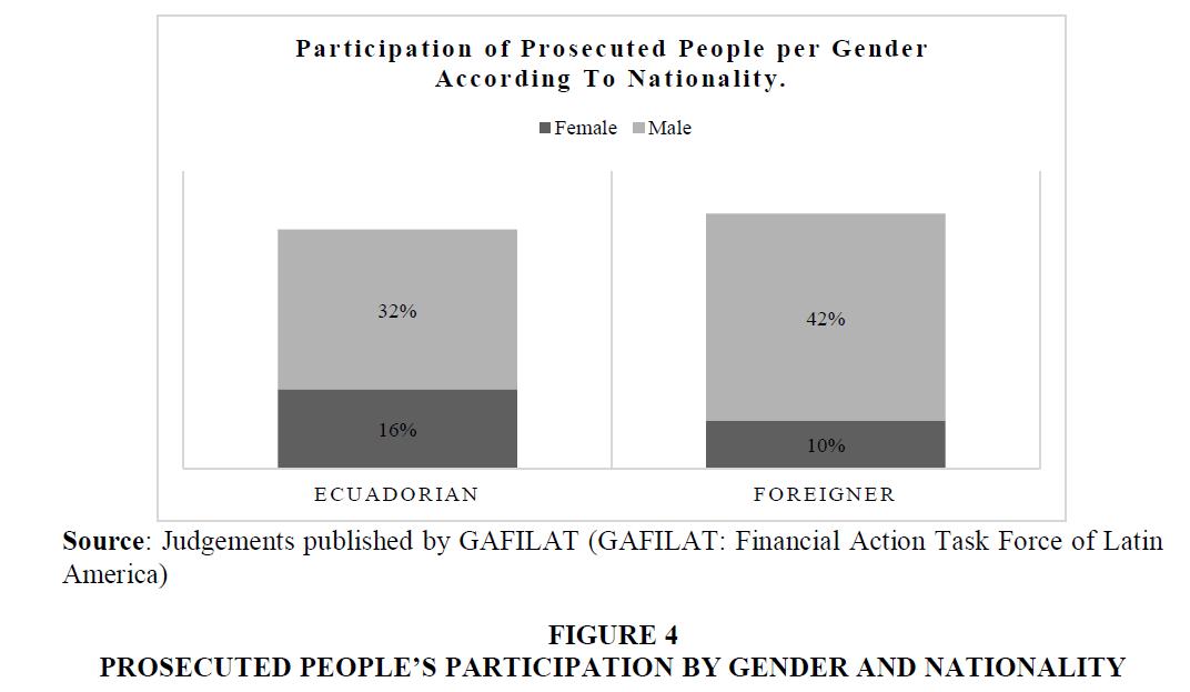 legal-ethical-regulatory-Gender-Nationality