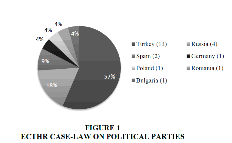 legal-ethical-regulatory-Political-Parties