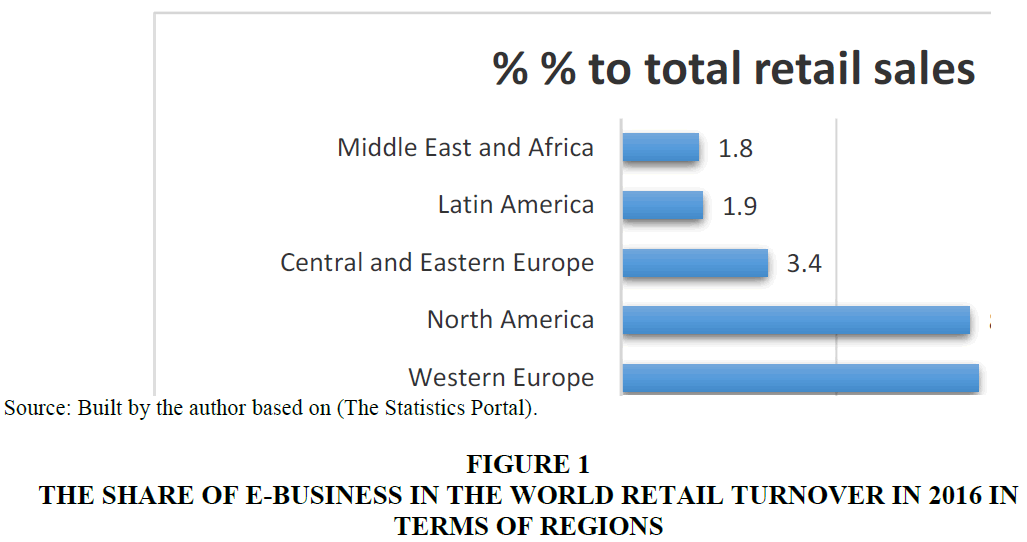 legal-ethical-regulatory-issues-World-Retail