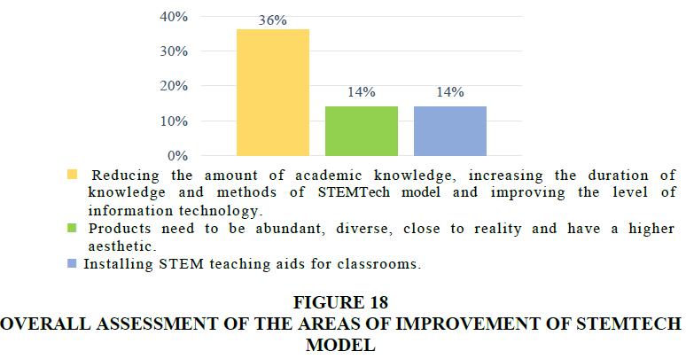management-information-decision-sciences-IMPROVEMENT