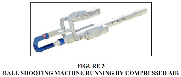 management-information-decision-sciences-MACHINE-RUNNING