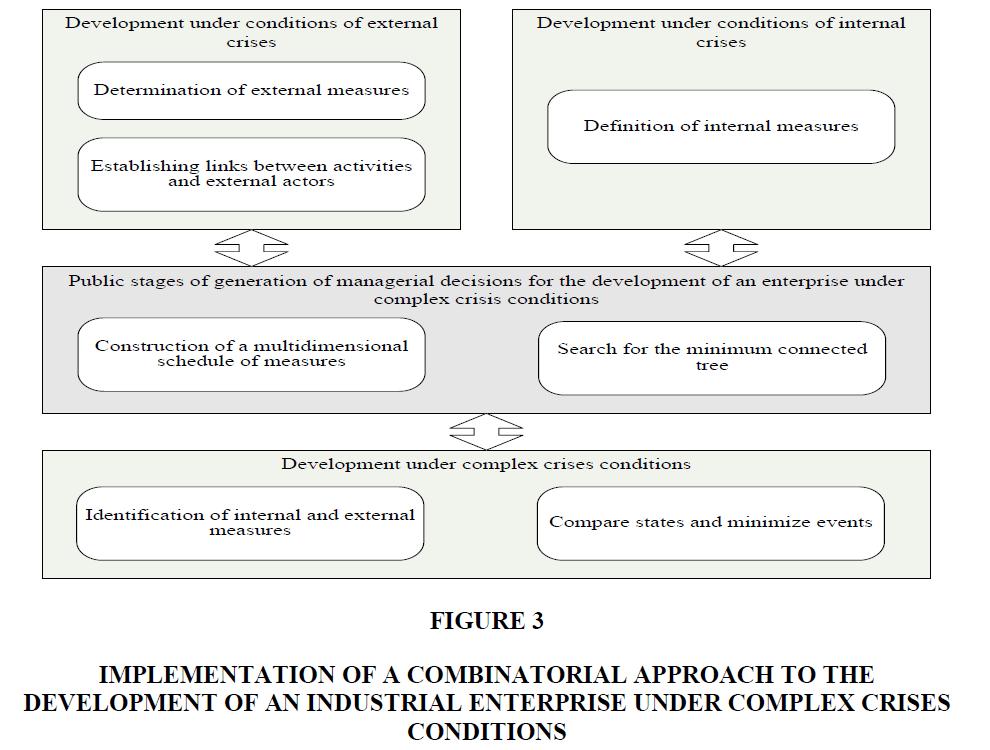 management-information-implementation