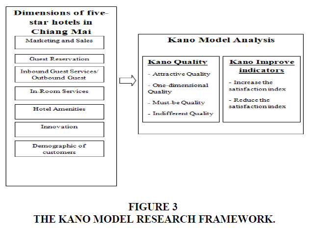 management-information-research-framework