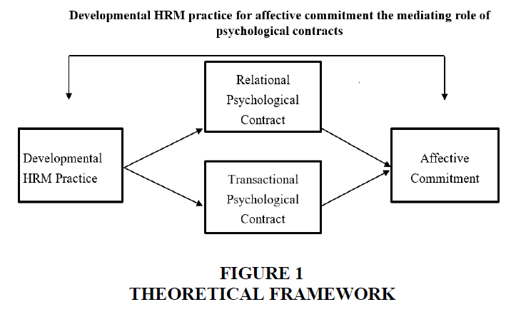 management-information-theoretical-framework