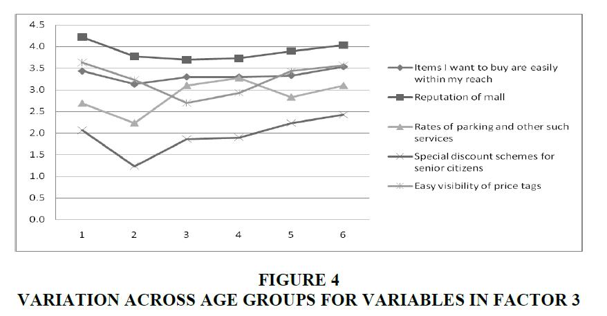 academy-entrepreneurship-Age-Groups