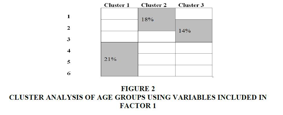 academy-entrepreneurship-Cluster-Analysis