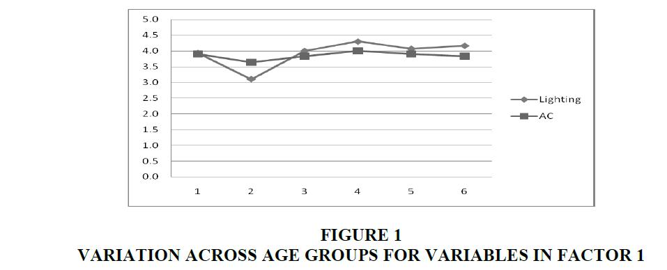 academy-entrepreneurship-Groups-Variables