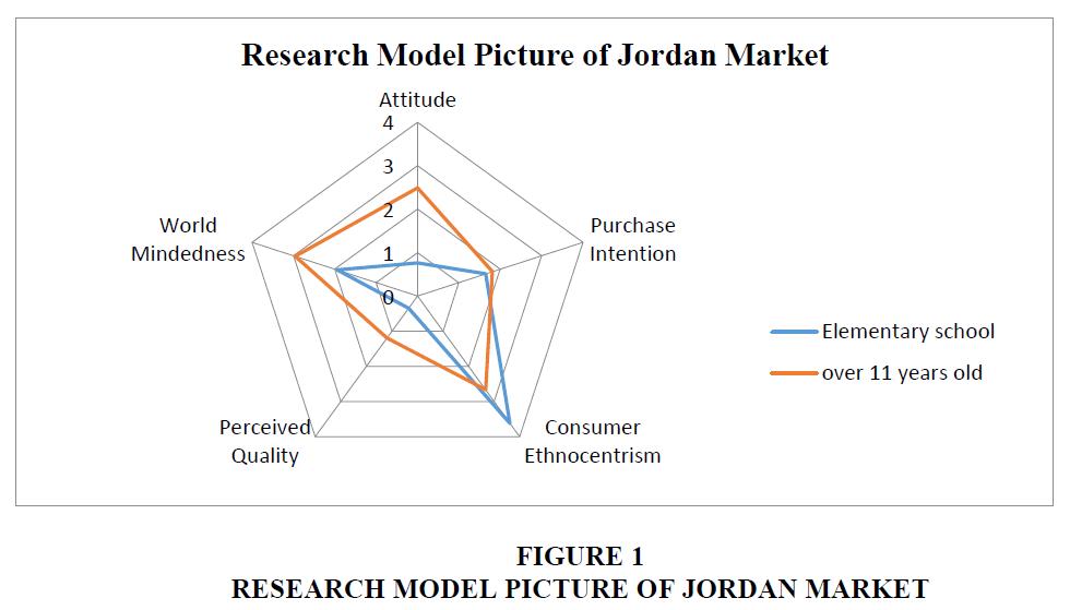 academy-entrepreneurship-Jordan-Market