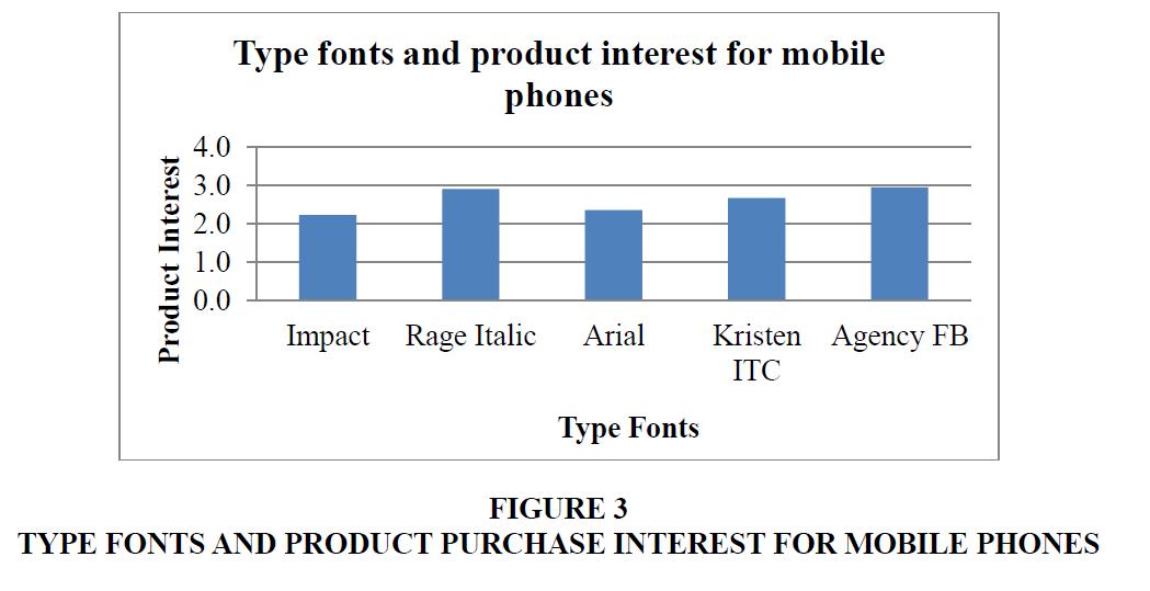 marketing-studies-Mobile-Phones
