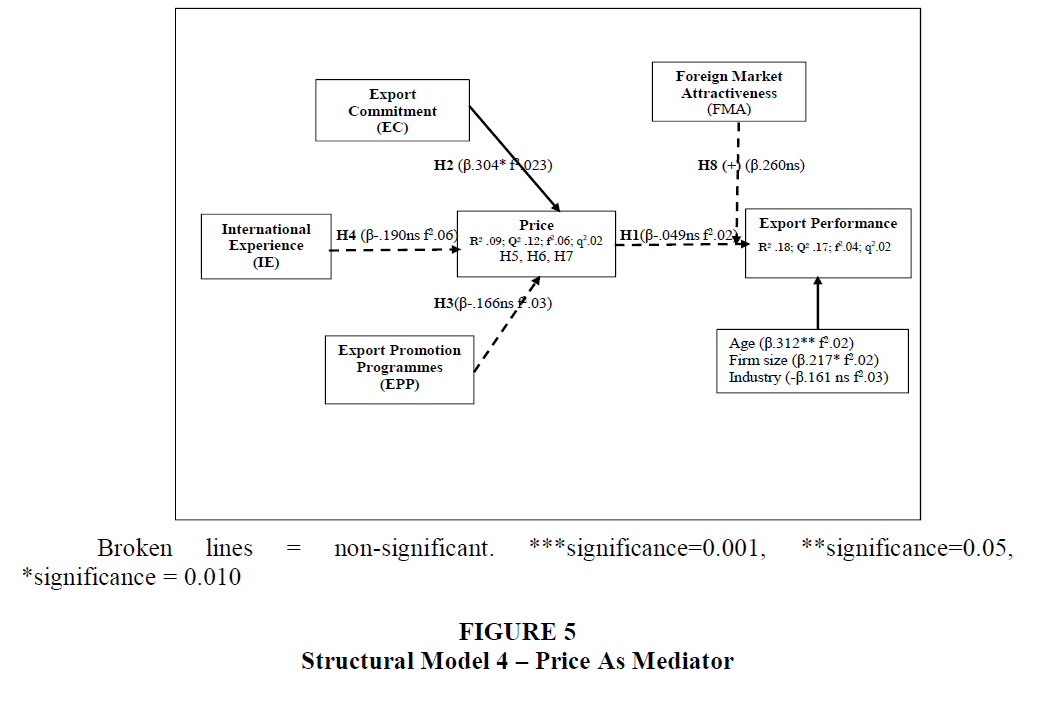 academy-entrepreneurship-Price-Mediator