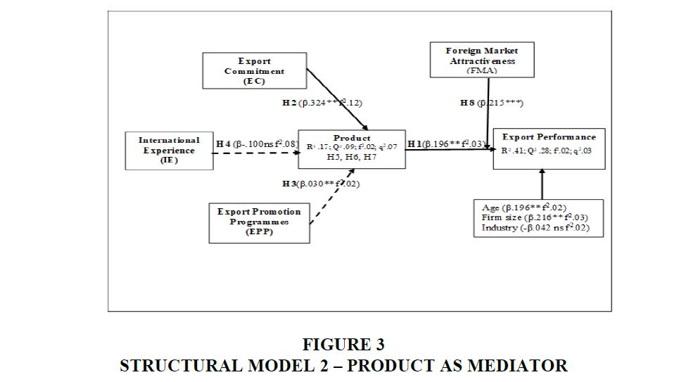 academy-entrepreneurship-Product-Mediator