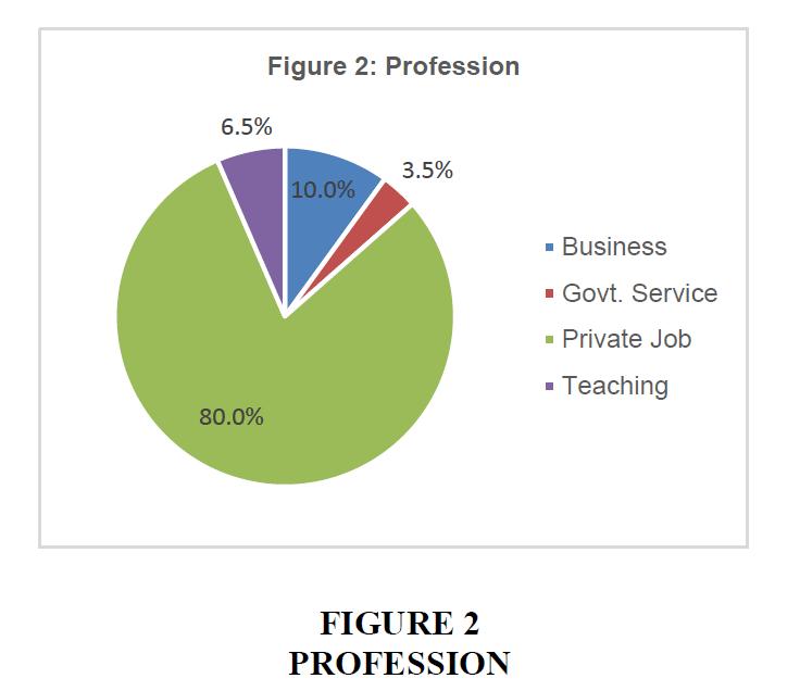 academy-entrepreneurship-Profession
