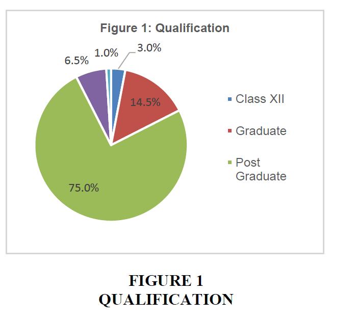 academy-entrepreneurship-Qualification