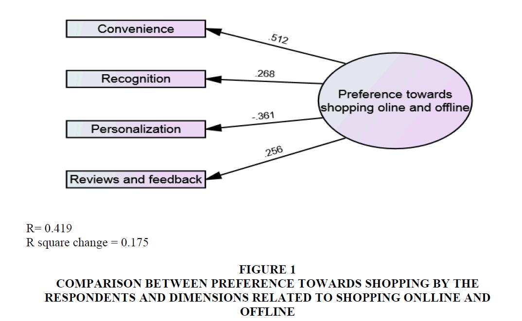 academy-entrepreneurship-Respondents-Dimensions