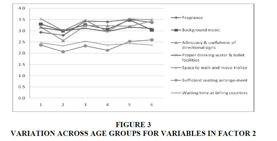 academy-entrepreneurship-Variation-Across