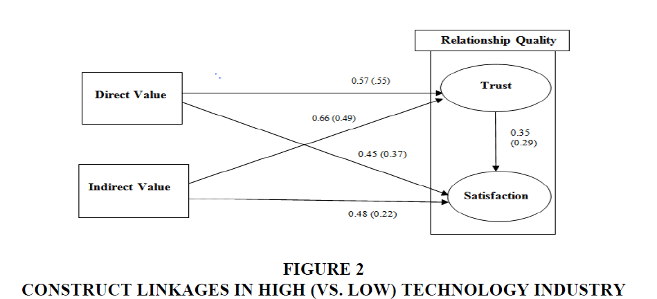academy-entrepreneurship-technology-industry