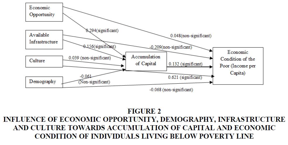 organizational-culture-demography