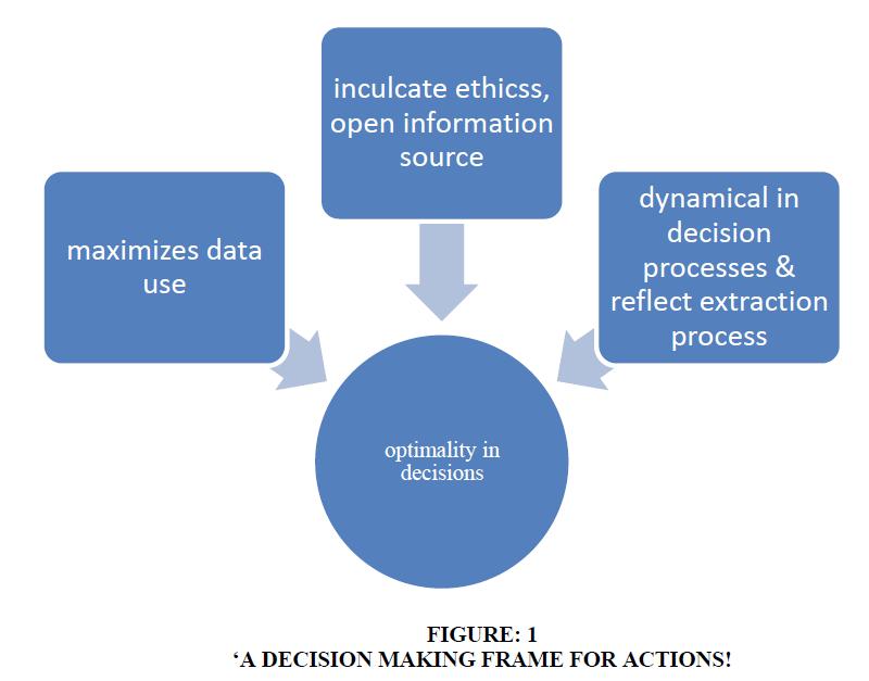 organizational-culture-making-frame