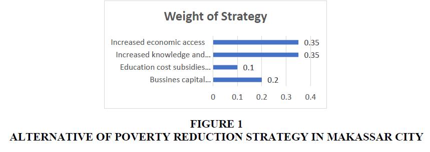 strategic-management-ALTERNATIVE