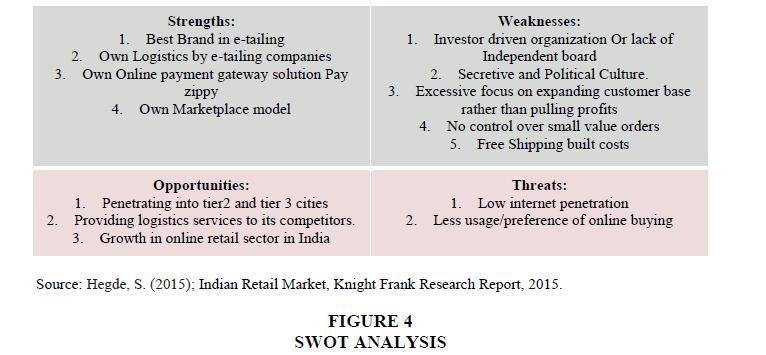 strategic-management-ANALYSIS