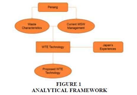 strategic-management-ANALYTICAL