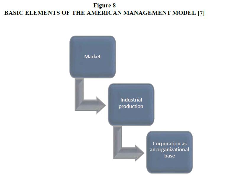 strategic-management-Basic-Elements