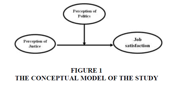 strategic-management-CONCEPTUAL