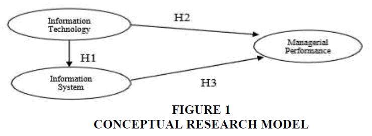 strategic-management-CONCEPTUAL-RESEARCH