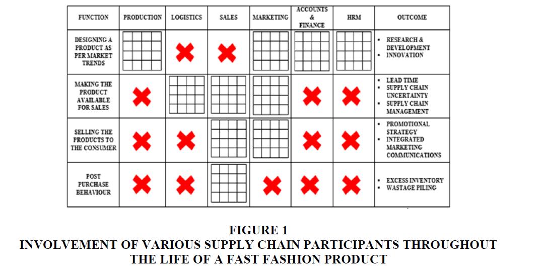 strategic-management-Chain-Participants