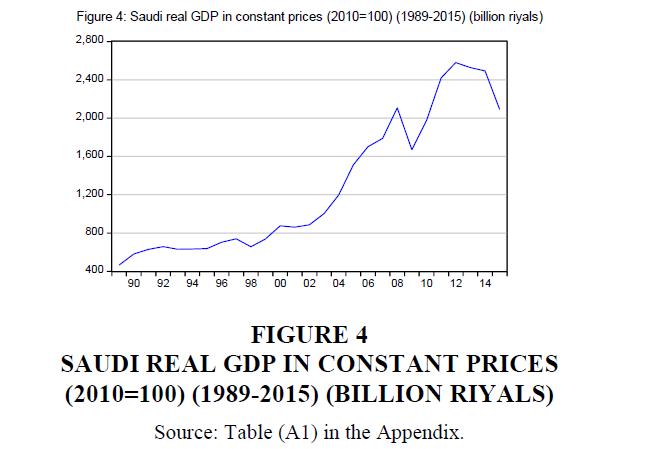 strategic-management-Constant-Prices