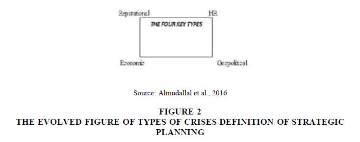 strategic-management-DEFINITION