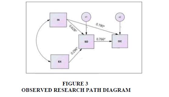 strategic-management-DIAGRAM