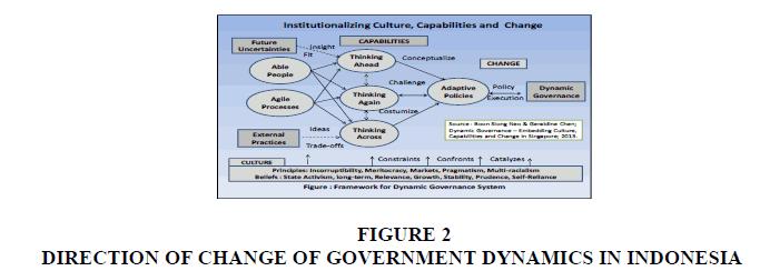 strategic-management-DYNAMICS