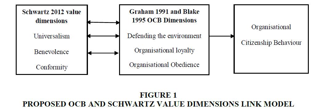 strategic-management-Dimensions-Link