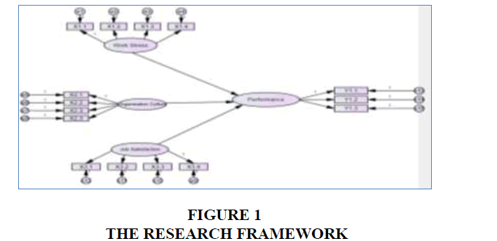 strategic-management-FRAMEWORK