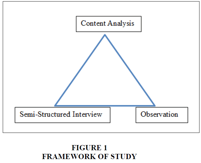 strategic-management-FRAMEWORK