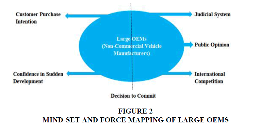 strategic-management-Force-Mappings