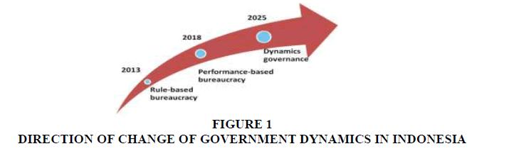 strategic-management-GOVERNMENT