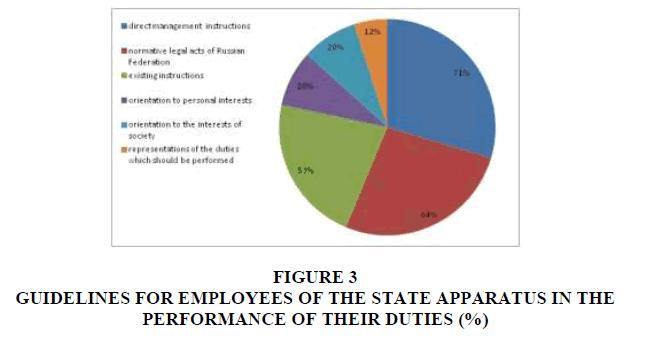 strategic-management-GUIDELINES