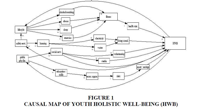 strategic-management-HOLISTIC