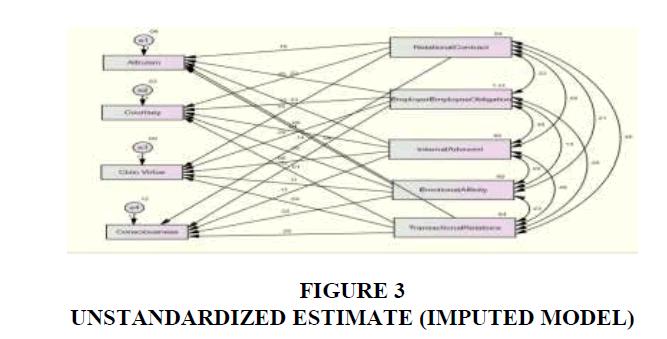 strategic-management-IMPUTED