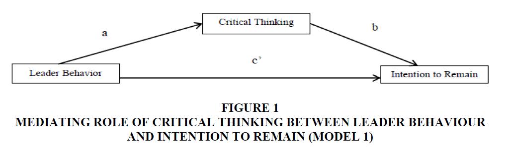 strategic-management-Intention-Remain