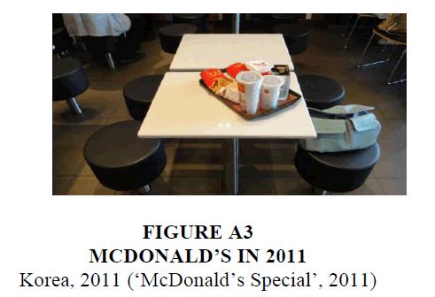 strategic-management-Korea-McDonald