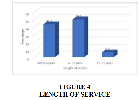 strategic-management-LENGTH