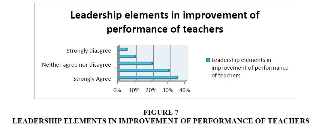 strategic-management-Leadership-Elements