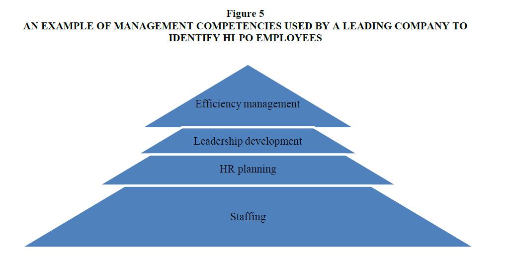 strategic-management-Leading-Company