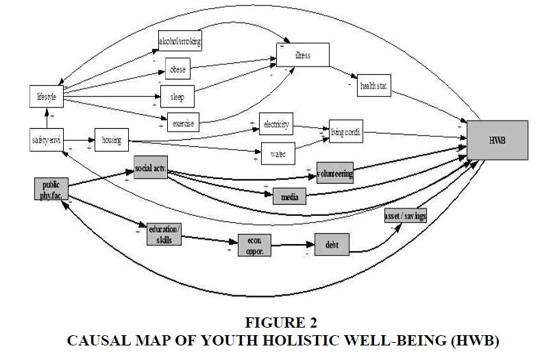 strategic-management-MAP