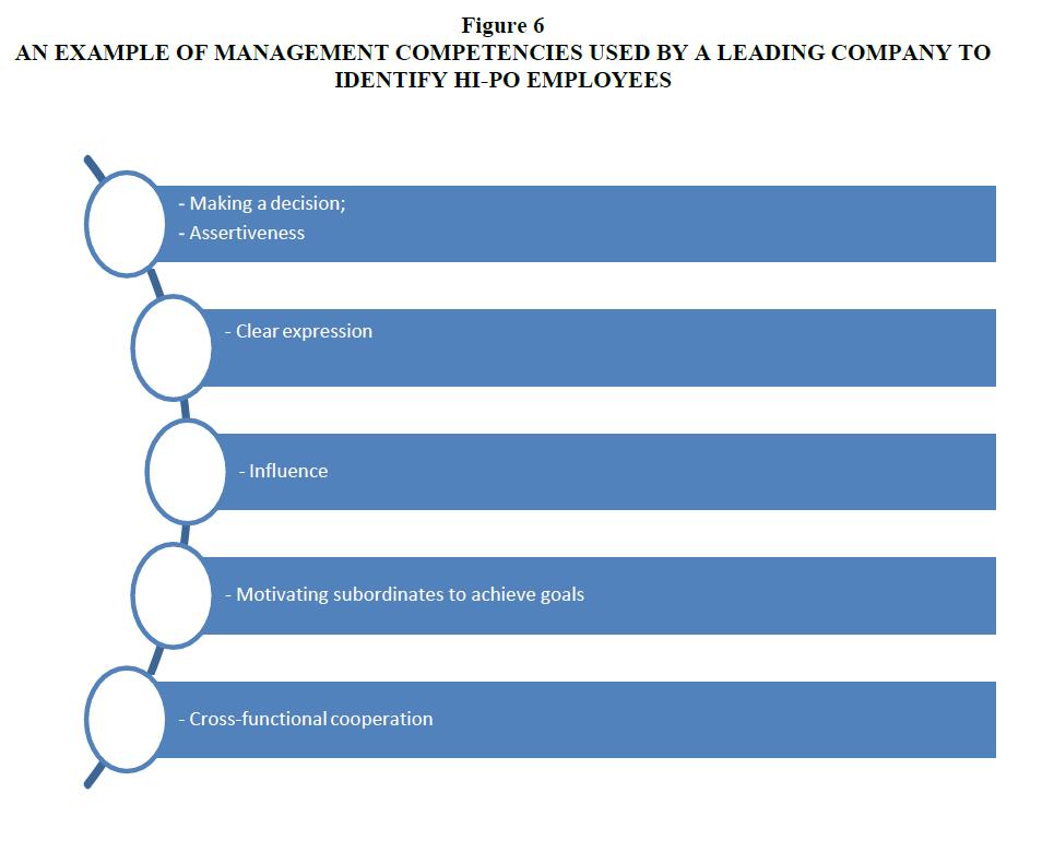 strategic-management-Management-Competencies