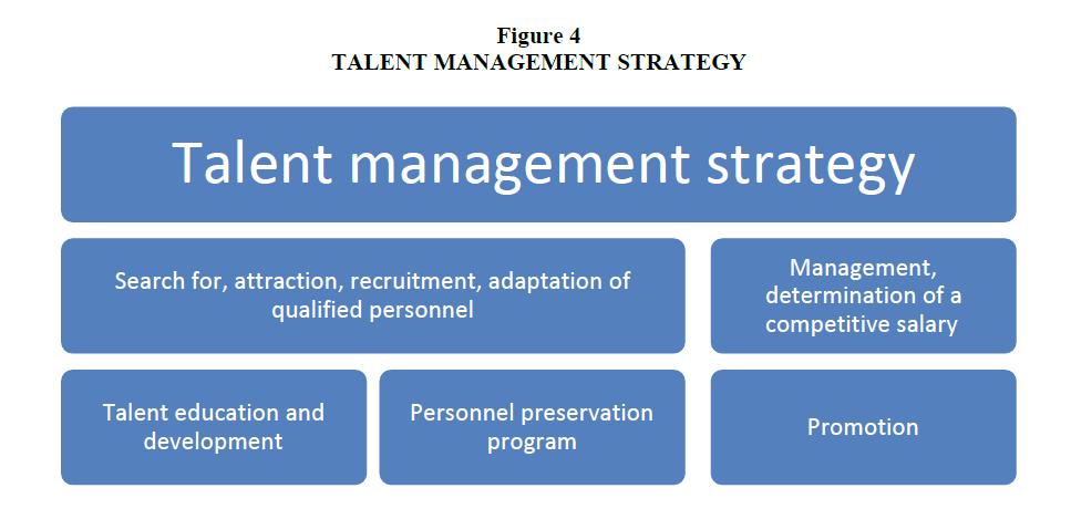 strategic-management-Management-Strategy
